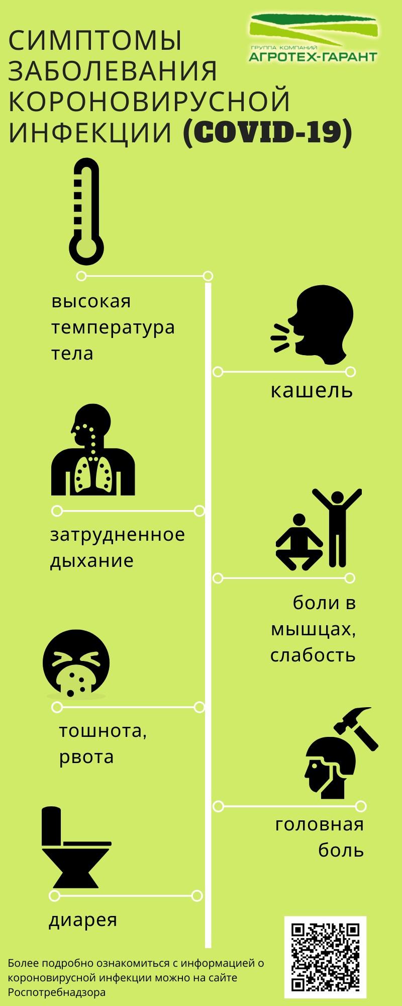 Симптомы заболевания коронавирусной инфекцией